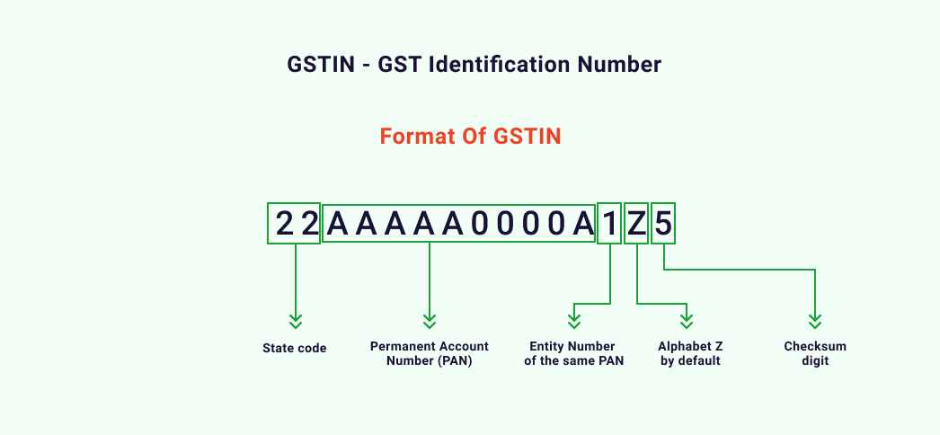 Search GST Number